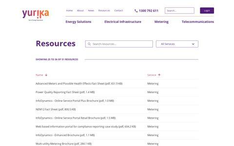 Resources | Yurika