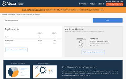 formulahr-raymond.com Competitive Analysis, Marketing Mix ...
